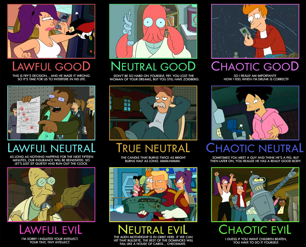 Futurama alignment chart: D&D style