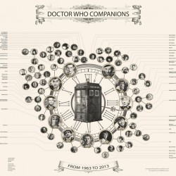Fantastic Doctor Who companions poster